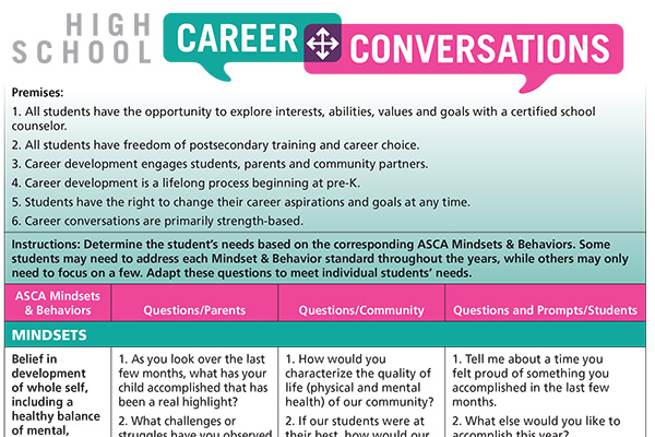 Career conversation for parents