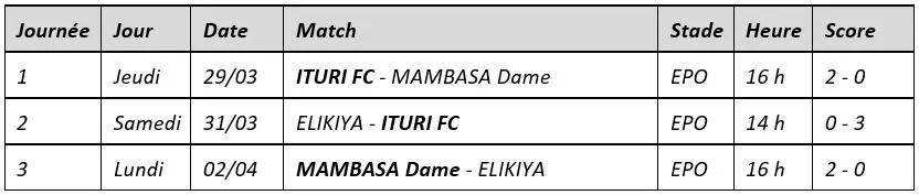 Groupe B Coupe du Congo feminine Ituri