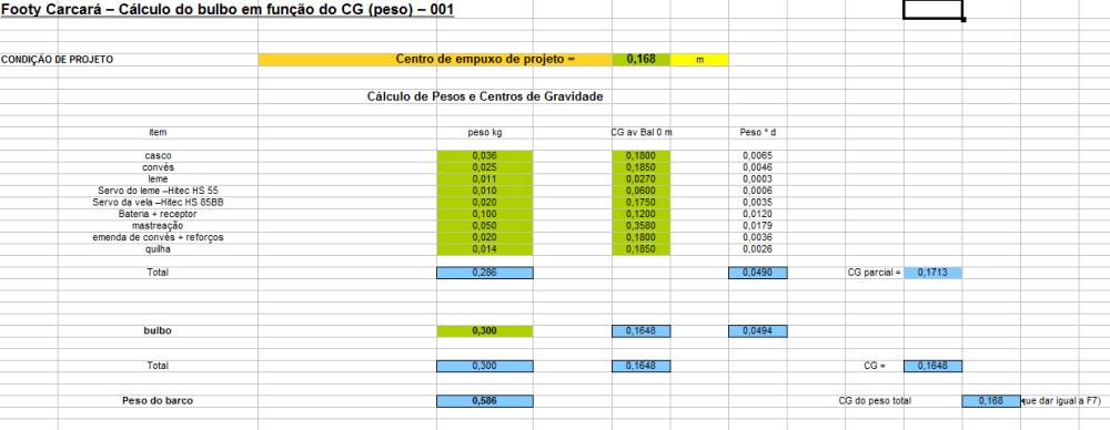Projeto - Freeship (2/6)