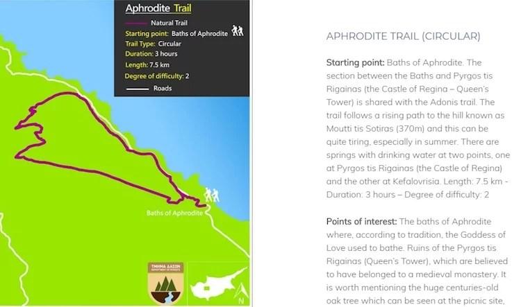 Mapa trilha Afrodite Chipre