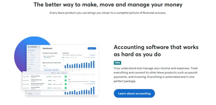 wave aplicativos financeiros para fazer e receber pagamentos do exterior