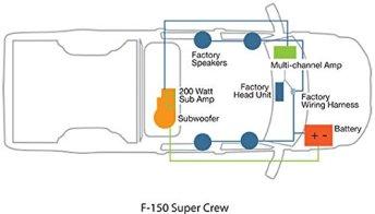 the kicker pf150c09 ford f 150 audio upgrade