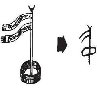 zhong 中 chinese character to hit center