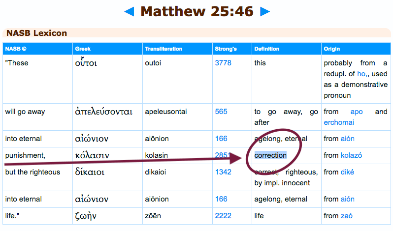 """What does Matthew 25:46 mean? Is punishment """"eternal"""