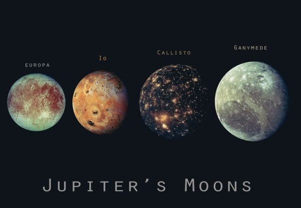 Largest Moons of Jupiter; The Galilean Four Largest Moons