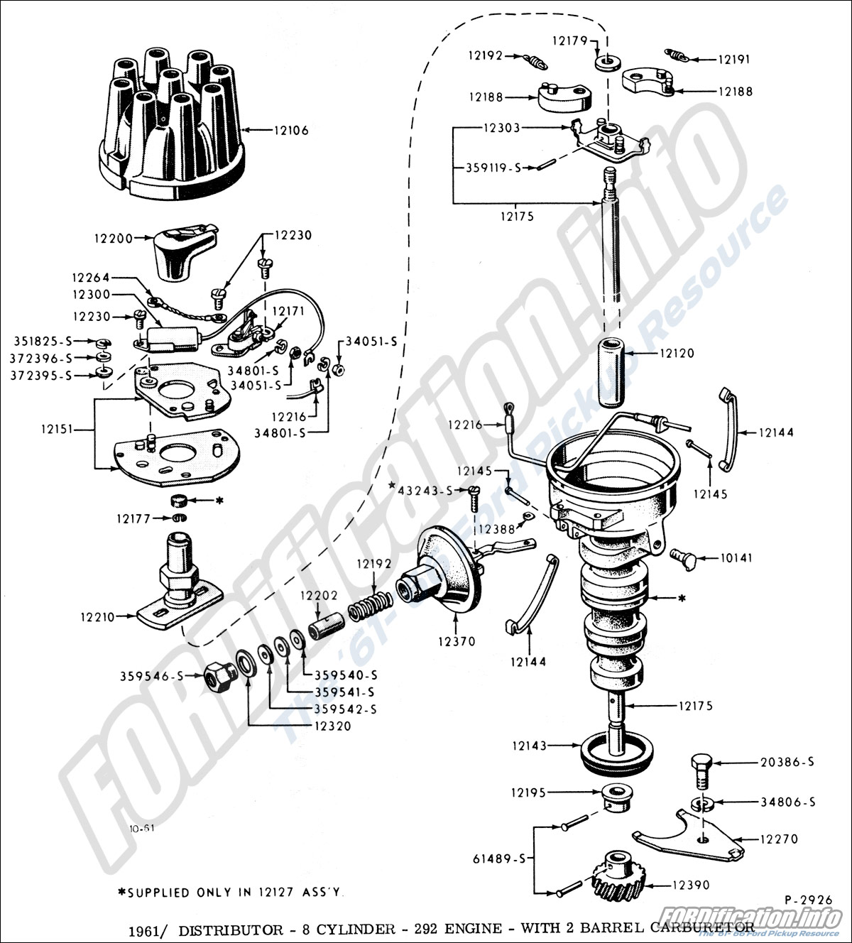 Wiring And Electrical Schematics