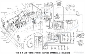 1965 Ford Truck Wiring Diagrams  FORDificationinfo  The