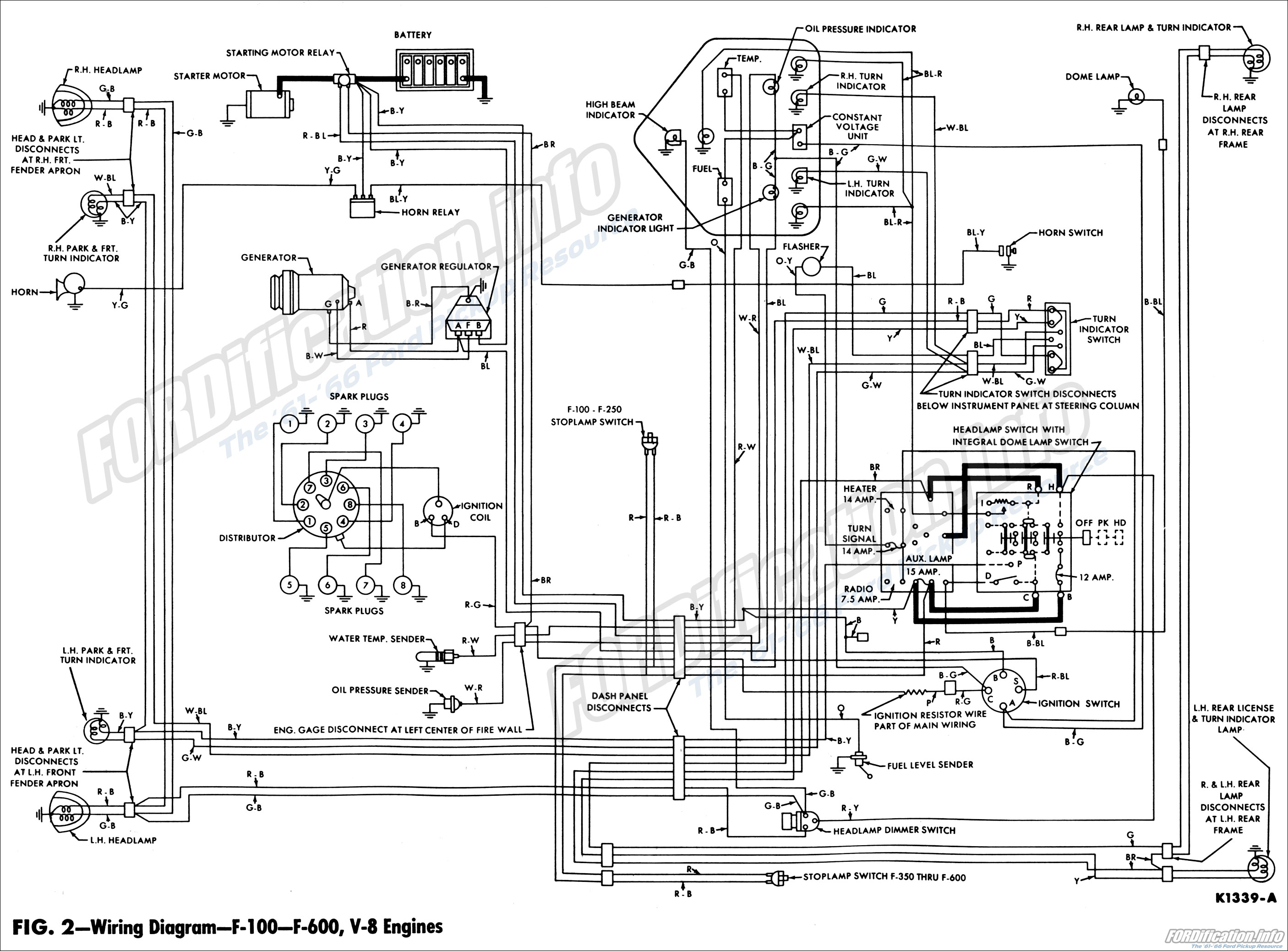 Chevy Starter Wiring Diagram On Popscreen