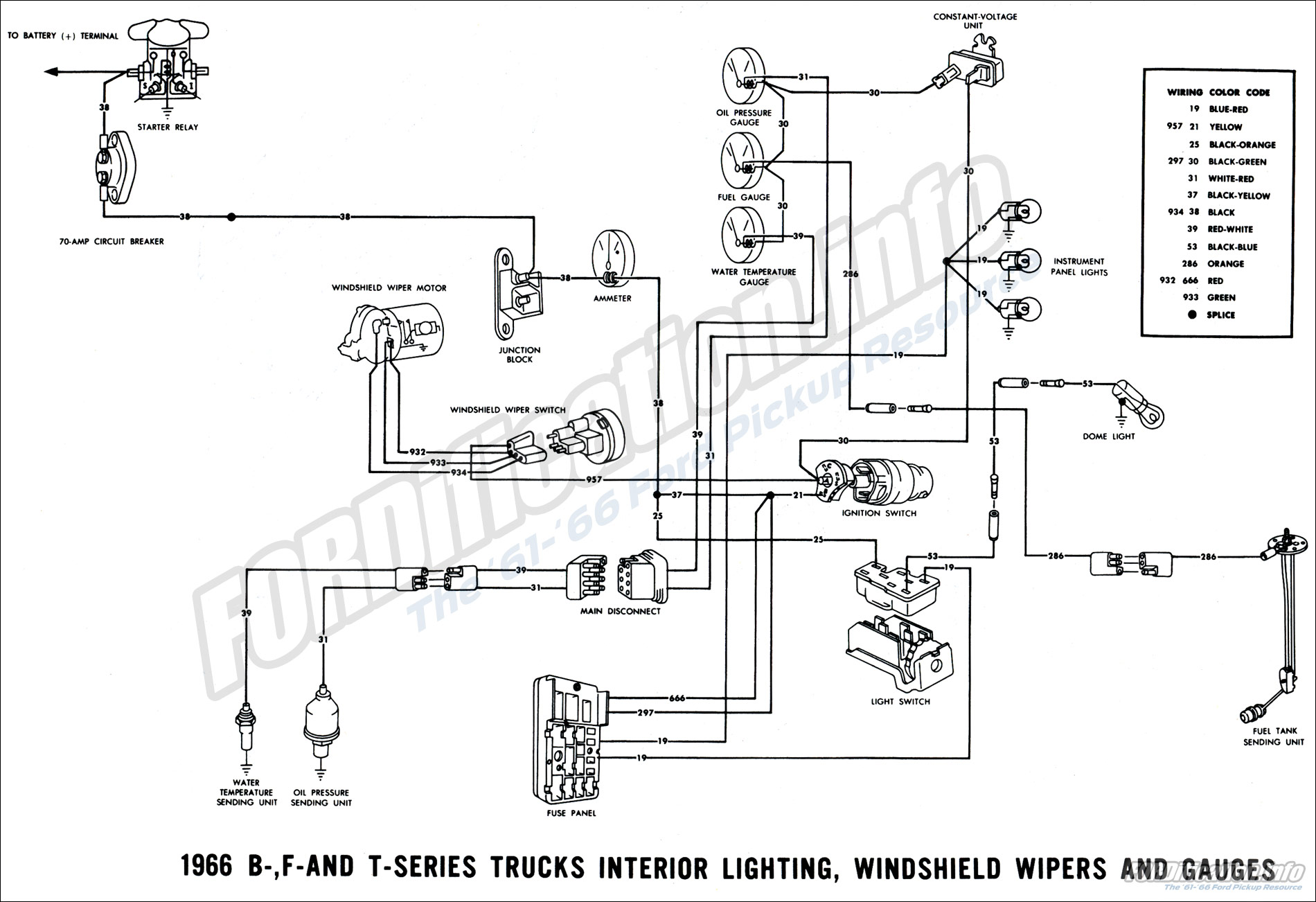 Everlasting Turn Signal Switch Diagram