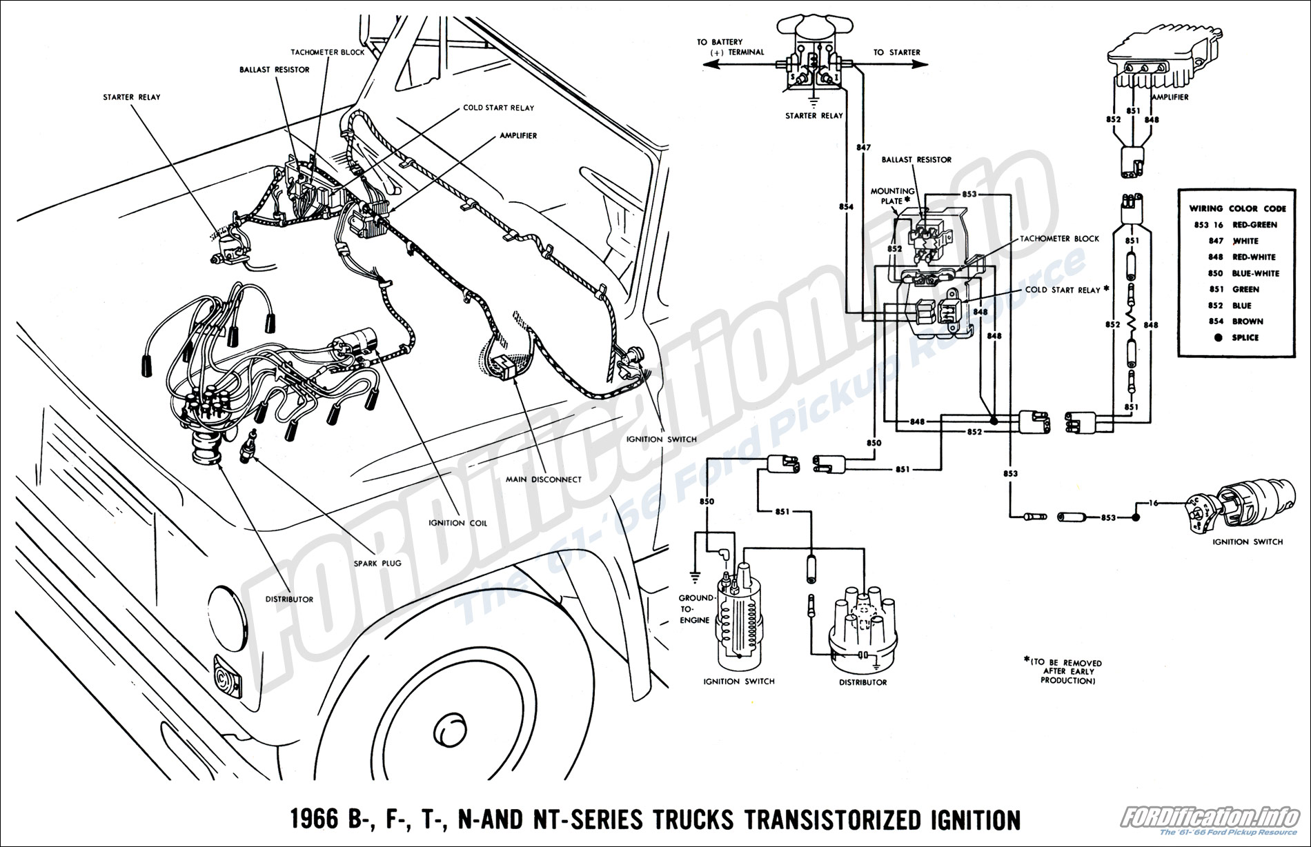 1966 Ford Truck Wiring Diagrams