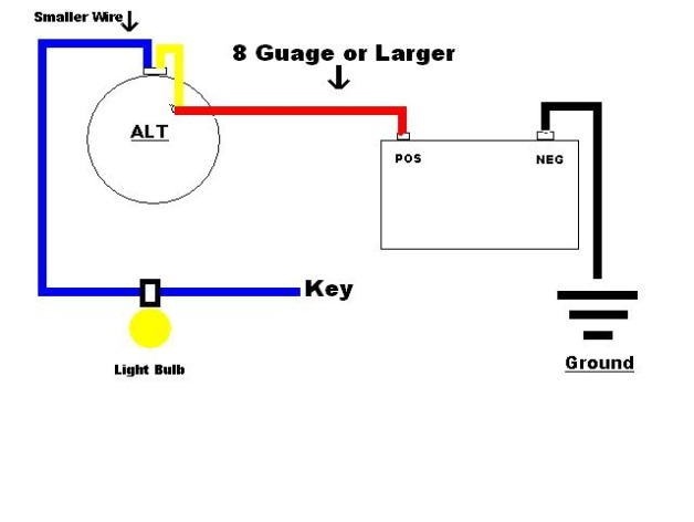 ford one wire alternator wiring diagram  wiring diagram