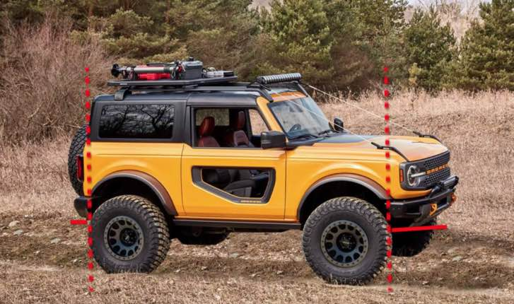 2021 ford bronco, 2021 ford bronco interior, ford bronco sport, 2021 ford bronco towing capacity, ford bronco 2021 specs,
