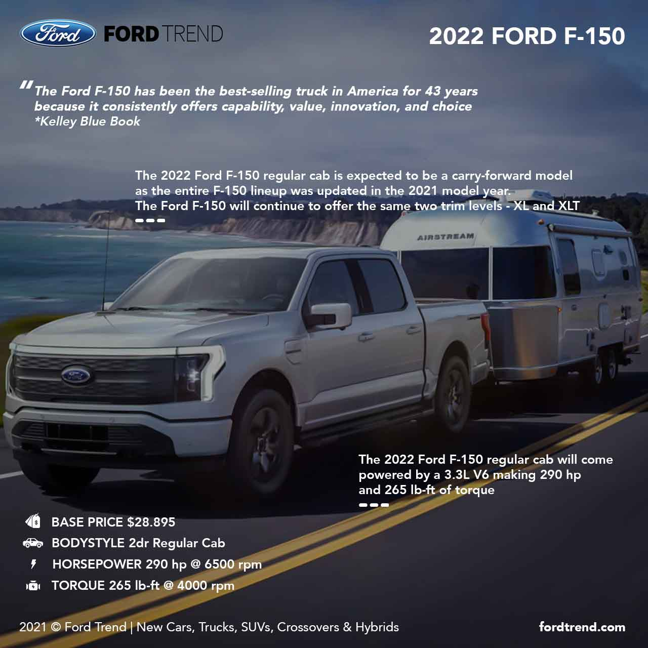 2022 Ford F150 New Redesign and Specs Will Come Next Year