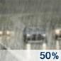 Chance Rain Chance for Measurable Precipitation 50%