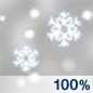 Snow Chance for Measurable Precipitation 100%