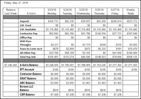 asons-financials