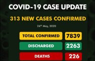 COVID-19 Update: NCDC Reports 313 New Cases, Total Now 7,839