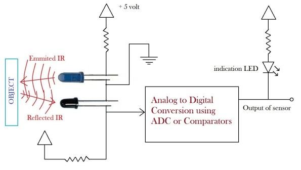 IR-Photo Diode Sensor