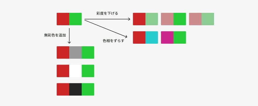 補色配色の作り方