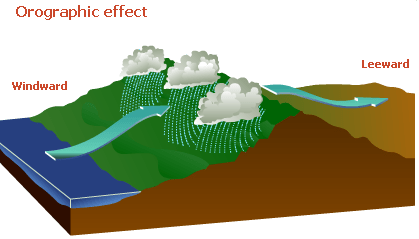 Orographic Precipitation - Forestrypedia