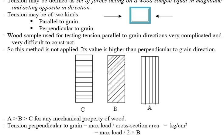 Physical and Mechanical Properties of Wood - Tension in Wood - Forestrypedia