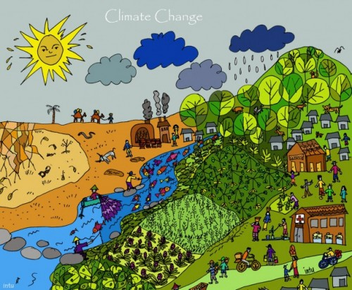 Dibujos de paisajes son usados con frecuencia para discutir los impactos del cambio climatico con las comunidades que viven en los bosques. Fotografía cortesía de Agni Klintuni Boedhihartono