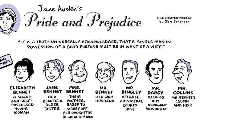 Pride And Prejudice Cartoon