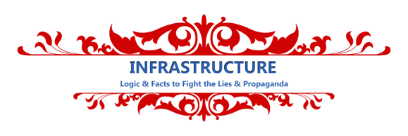 Infrastructure – Facts & News Links