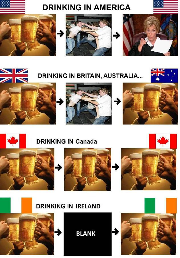 Signs you have backpacked Australia-drinking