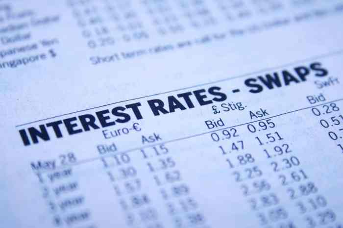 Forex rollover rate – The complete guide!
