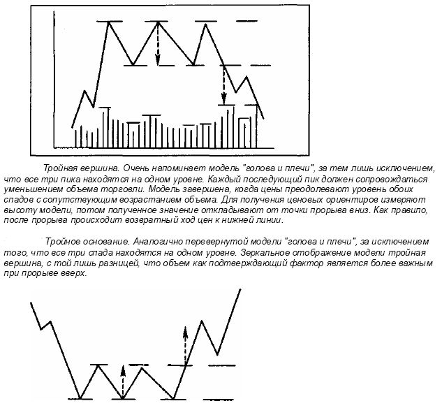 tranzacționarea cupei inversate cu mâner