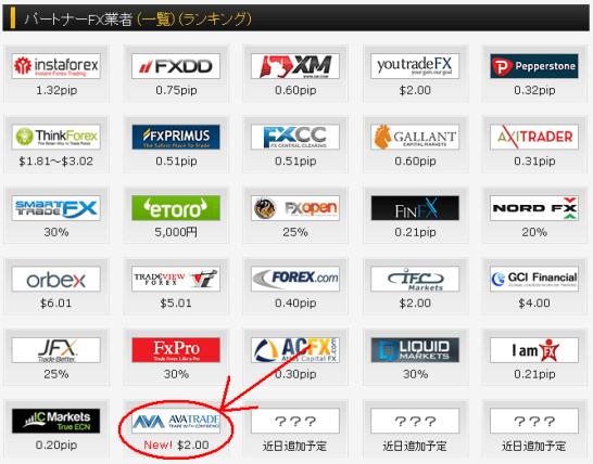 ついに日本のミラートレーダー、MT4業者でもキャッシュバックサイトが使えるようになりました!