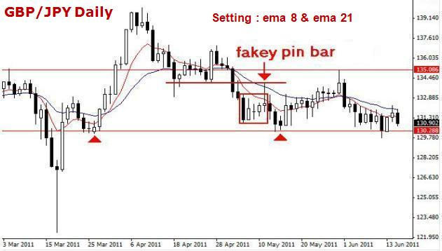Forex open bank position