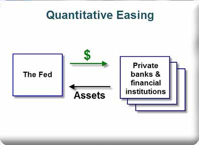 Quantitative easing giappone in forex
