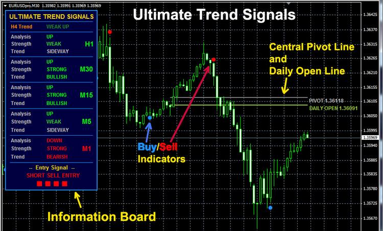 signal forex provider