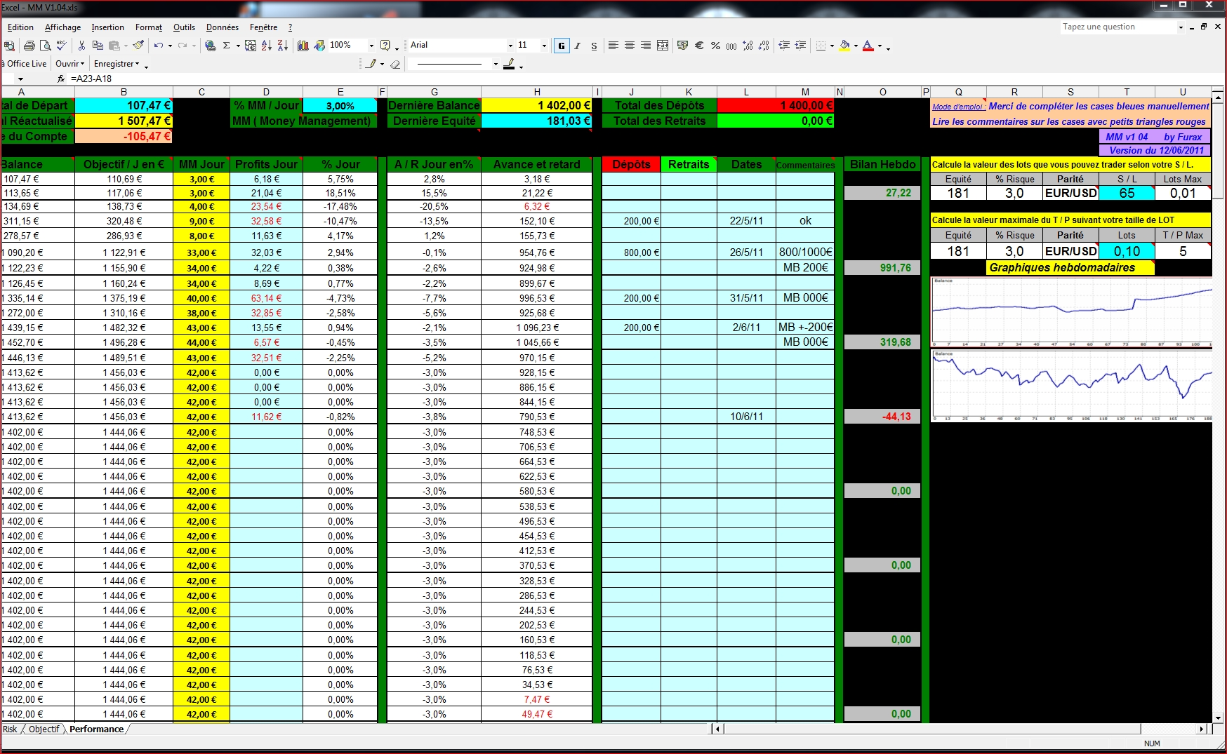 Money Management Forex Excel Ladda Ner Binar Alternativ