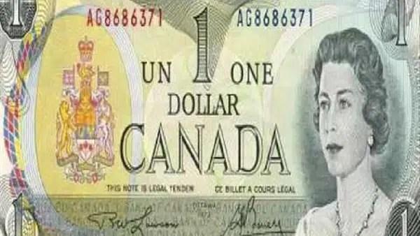 سعر الدولار الكندي بالجنيه المصري اليوم (المحلي والعالمي)