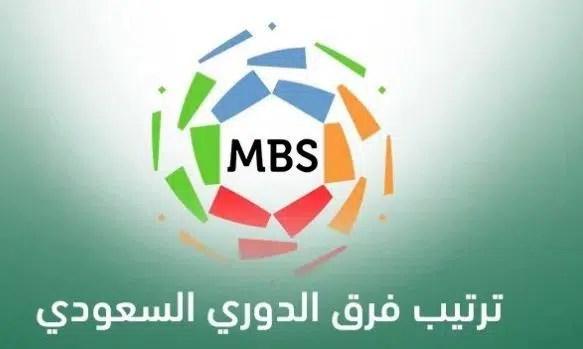 ترتيب الدوري السعودي 2020 بعد انتهاء مباريات اليوم الخميس 23-1-2020