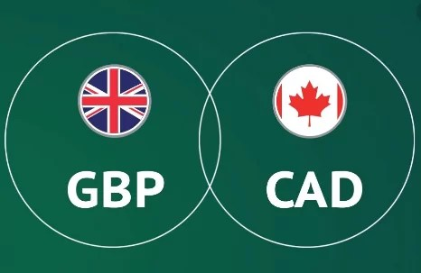 GBPCAD NEW FOREX FACTORY SIGNAL-FREE FX SIGNALS