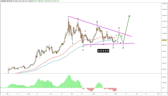 NEW BTCUSD TECHNICAL ANALYSIS-FOREX FACTORY SIGNALS