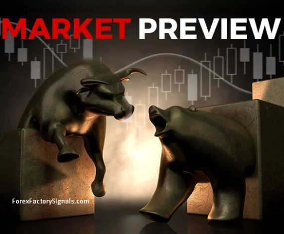 Fed decision preview - What to expect-Forex Factory Signals