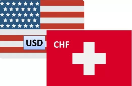 NEW USDCHF FREE FOREX SIGNAL-FOREX SIGNAL FACTORY