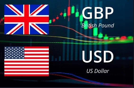 Gbpusd Free Forex Signals-Accurate Forex Signals Free-Signal Forex