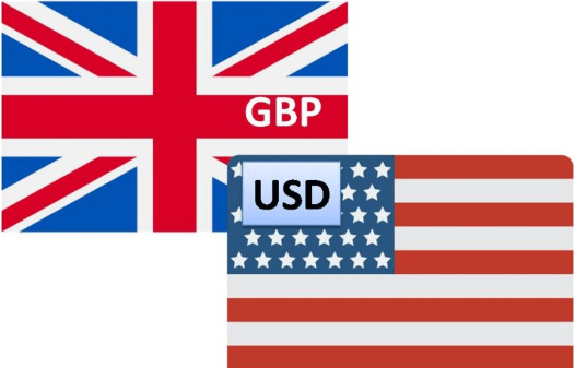 GBPUSD free forex signals-forex signal factory-signal factory