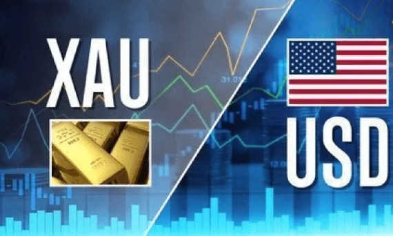 Gold free signals-free forex signals-forex signal factory-xauusd free signals