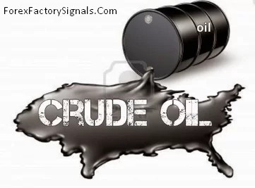 WTI Crude oil-Crude oil Forecast-Crude Oil Today signals
