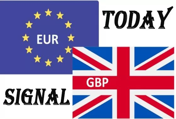 Free Forex Signals-NEW TRADING SIGNALS-Eurgbp forex signals free
