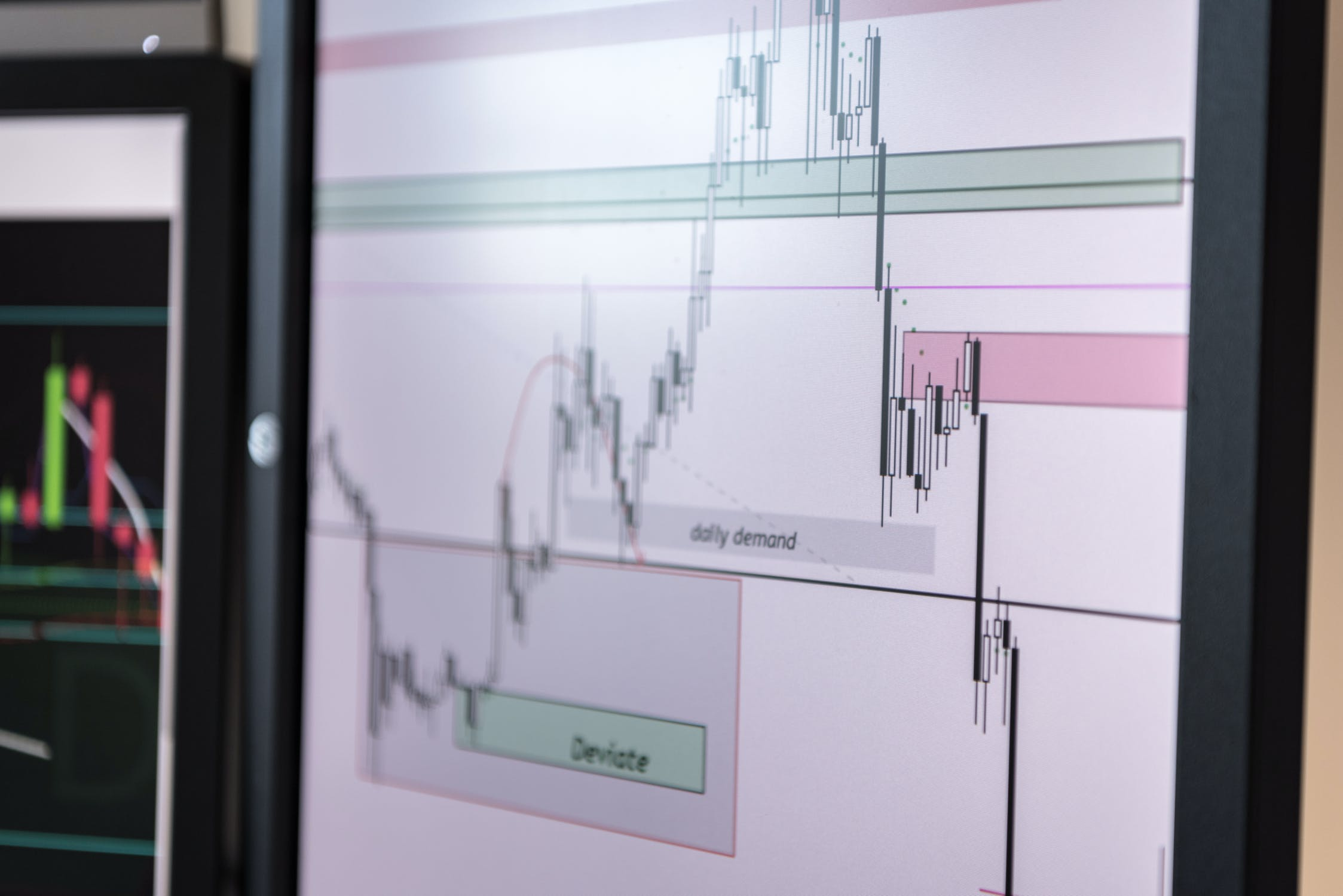Reasons Why You Should Consider Using Fibonacci Retracement Strategy in Forex Trading
