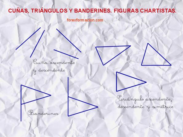 Cuñas, triángulos y banderines.