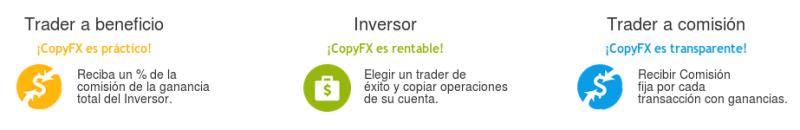Banner CopyFX - inversores y traders